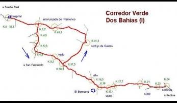 Ruta del corredor verde dos Bahías (I)