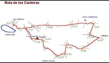 Ruta de Las Canteras