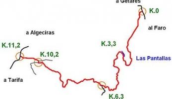 Ruta de Las Pantallas