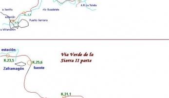 Ruta Vía verde de La Sierra